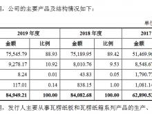 龙利得即将IPO询价:行业发展遭遇瓶颈 曾在新三板低价定增受阻被迫降价发行