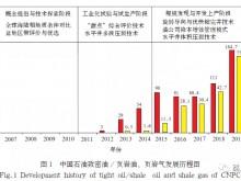 秉扬科技:页岩气革命关键材料供应商 清洁能源市场爆发业绩加速增长
