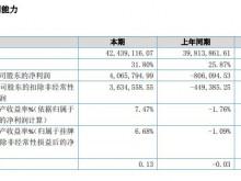 远东科技2019年净利406.58万元 引进高端人才