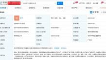 万科成立资产管理公司 :注册资本41.5亿 法人姚飞